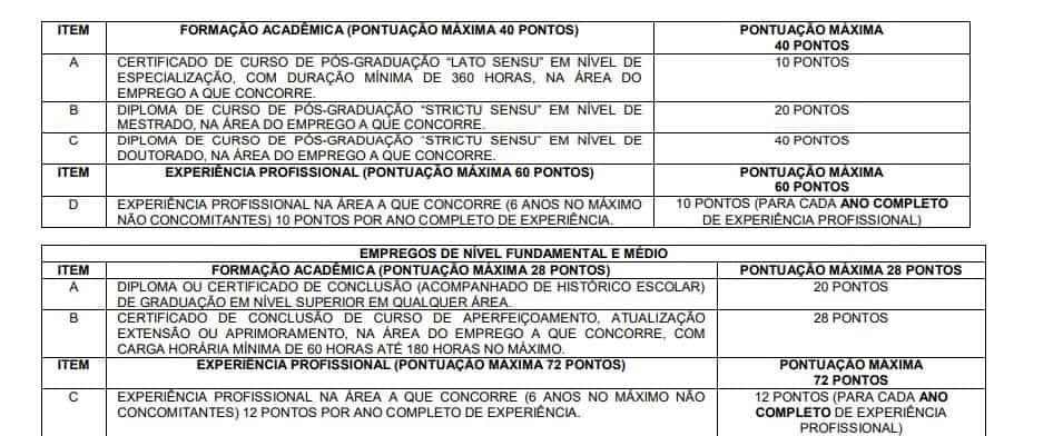 títulos fesaude - Concurso FeSaúde de Niterói RJ: Inscrições Encerradas