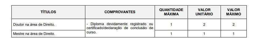 títulos pgm - Concurso PGM de Jundiaí SP: Inscrições abertas