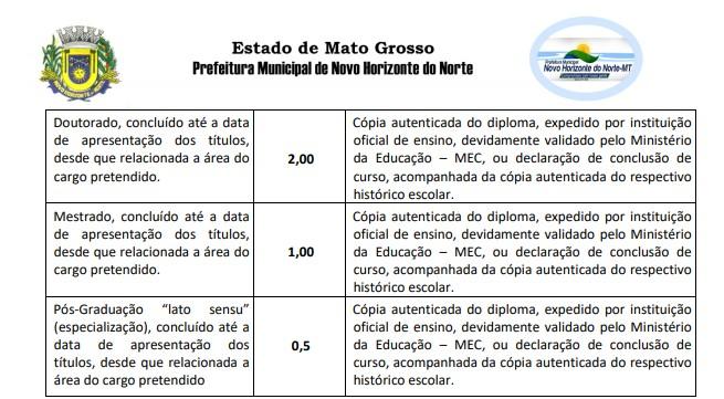 títulos.. - Concurso Prefeitura de Novo Horizonte do Norte MT:Inscrições Encerradas