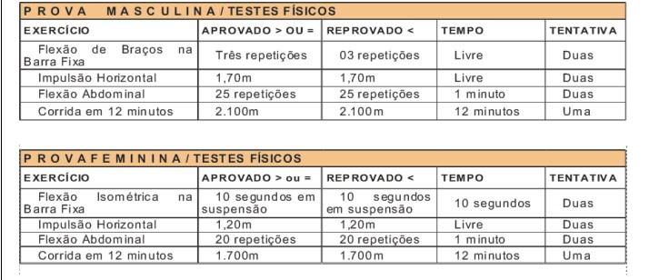 taf serrinha - Concurso Prefeitura de Serrinha BA 2020