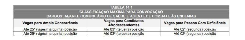 taf - Concurso Prefeitura de Loanda PR: Suspenso