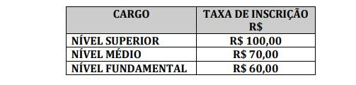 taxa funvapi - Concurso Prefeitura de Lago Verde MA: Inscrições Abertas com 118 vagas