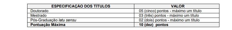titulos 3 - Concurso Prefeitura de Ribeira SP: Inscrições Encerradas