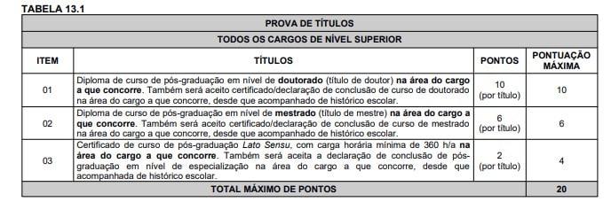 titulos aocp 1 - Concurso SEMAD Belém PA: Aplicação das provas suspensas!