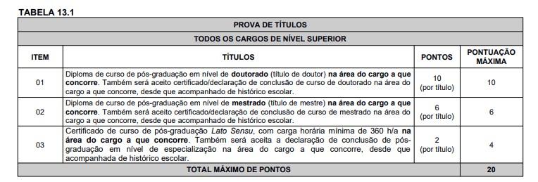 titulos aocp - Concurso SEMEC Belém PA: Inscrições encerradas. Provas suspensas!