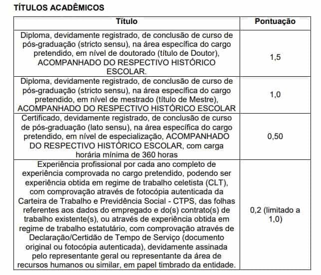 titulos conscam - Concurso Prefeitura de Rio Pomba MG: Concurso Suspenso!