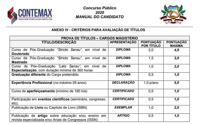 titulos contemax - Concurso Prefeitura de Granito PE: Inscrições Encerradas