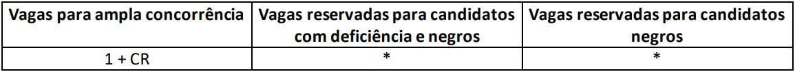 vagas concurso tcdf procurador - Concurso TCDF Procurador: Saiu o Edital! Salário de R$ 33.689,10!