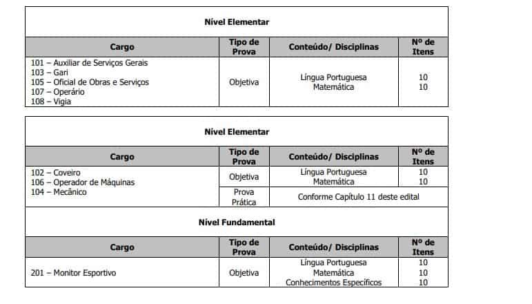 1 2 - Concurso Prefeitura de Caeté MG:Inscrições  Encerradas