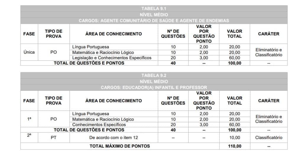 1 6 - Concurso Prefeitura de Medianeira PR: Inscrições Encerradas