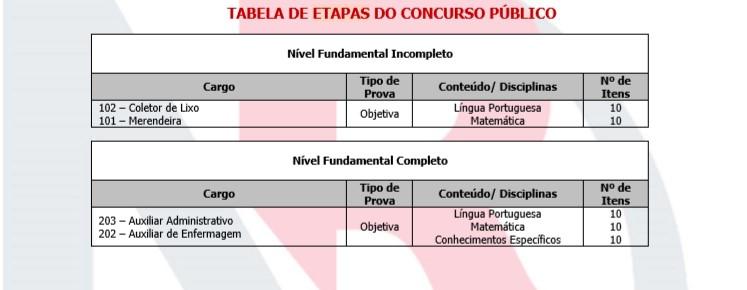 1 - Concurso Prefeitura de Ribeirão Grande SP: Provas previstas para o dia 13/12