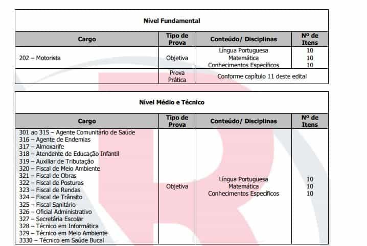 2 1 - Concurso Prefeitura de Caeté MG:Inscrições  Encerradas