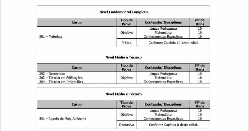 2 e1584544449696 - Concurso Prefeitura de Ribeirão Grande SP: Provas previstas para o dia 13/12