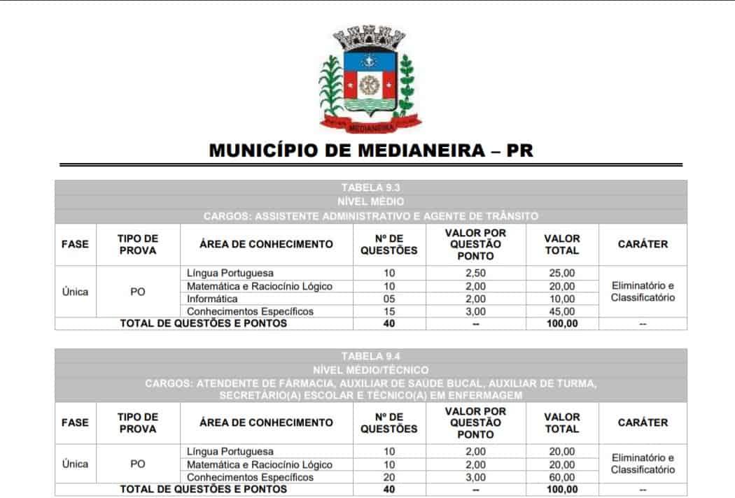 222 - Concurso Prefeitura de Medianeira PR: Inscrições Encerradas