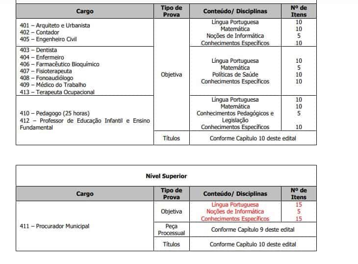 3 3 - Concurso Prefeitura de Caeté MG:Inscrições  Encerradas