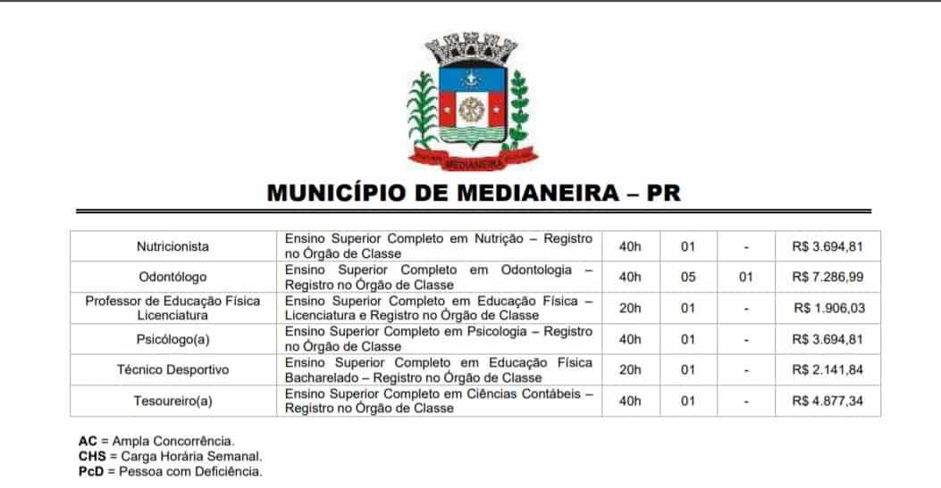 3 4 - Concurso Prefeitura de Medianeira PR: Inscrições Encerradas