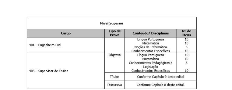 4 - Concurso Prefeitura de Ribeirão Grande SP: Provas previstas para o dia 13/12