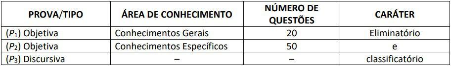 Concurso Assembleia Legislativa CE provas nivel medio - Concurso Assembleia Legislativa CE: Inscrições terminam hoje!