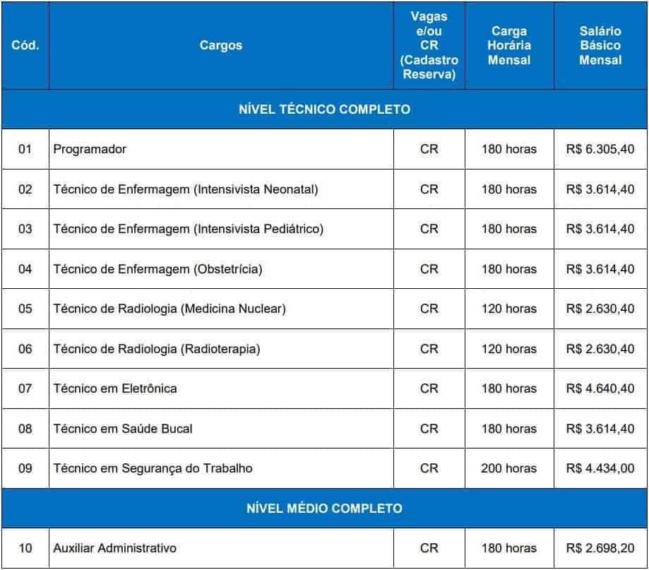Concurso GHC Tecnico - Concurso GHC RS Técnico: Inscrições Encerradas!