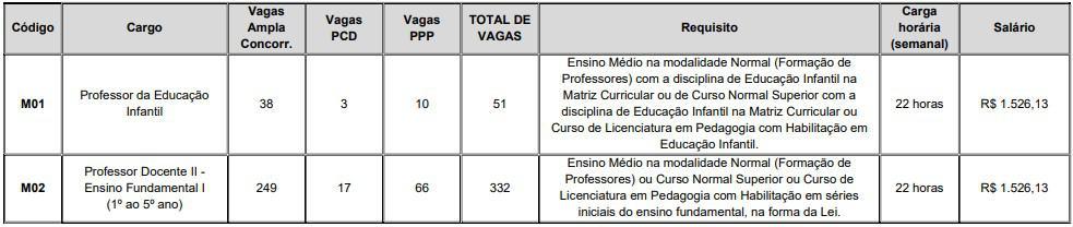 Concurso Prefeitura de Itaboraí RJ nivel medio - Concurso Prefeitura de Itaboraí RJ: Inscrições Abertas para 653 vagas de Professor