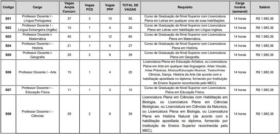 Concurso Prefeitura de Itaboraí RJ nivel superior - Concurso Prefeitura de Itaboraí RJ: Inscrições Abertas para 653 vagas de Professor