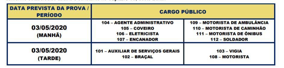 HORA - Concurso Prefeitura de Itaquaquecetuba SP: Inscrições Encerradas!