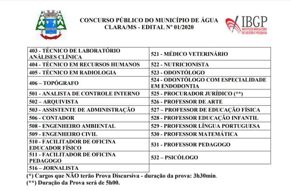 PROVA 274 - Concurso Prefeitura de Água Clara MS
