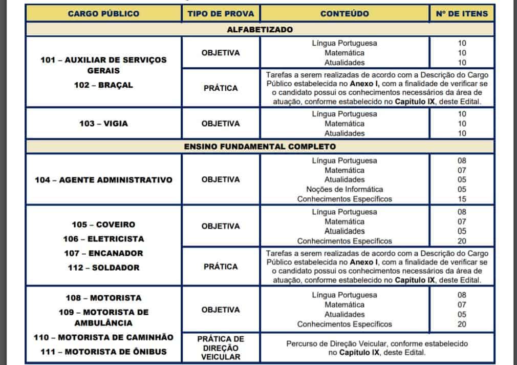 PROVAS7 - Concurso Prefeitura de Itaquaquecetuba SP: Inscrições Encerradas!