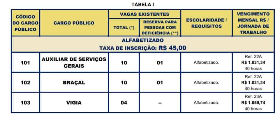 VAGAS 1 1 - Concurso Prefeitura de Itaquaquecetuba SP: Inscrições Encerradas!