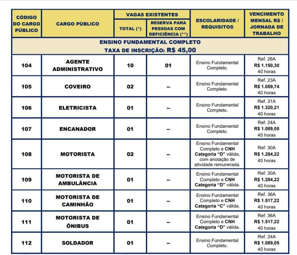 VAGAS 4 - Concurso Prefeitura de Itaquaquecetuba SP: Inscrições Encerradas!