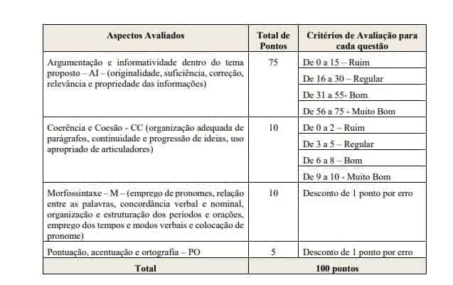 avaliados 1 - Concurso Prefeitura de Paulo Afonso BA: Provas em Outubro!