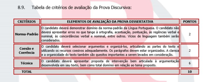 discurs - Concurso Prefeitura de Ribeirão Grande SP: Provas previstas para o dia 13/12