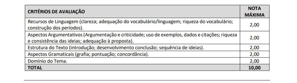 discursiva - Concurso Prefeitura São Roque do Canaã ES: Inscrições Encerradas
