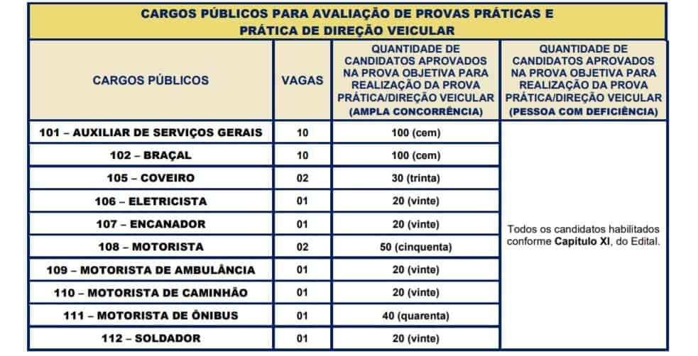 oii - Concurso Prefeitura de Itaquaquecetuba SP: Inscrições Encerradas!
