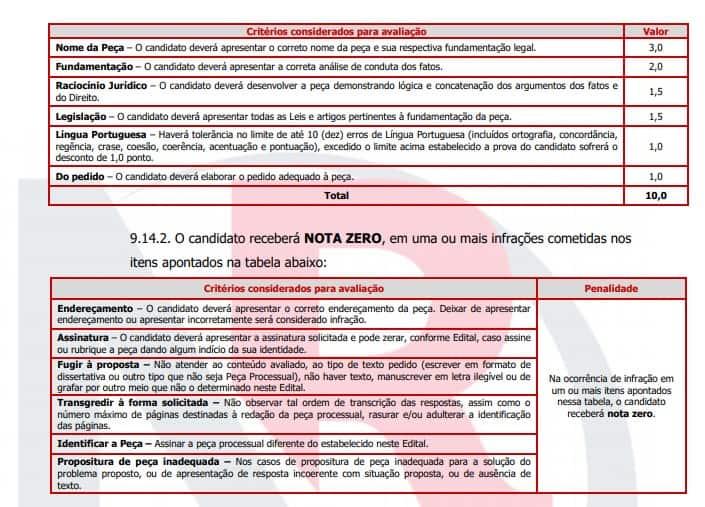 peça - Concurso Prefeitura de Caeté MG:Inscrições  Encerradas