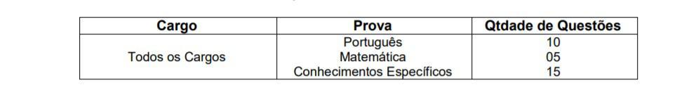 pppppp - Concurso Prefeitura de Penápolis SP: Provas suspensas