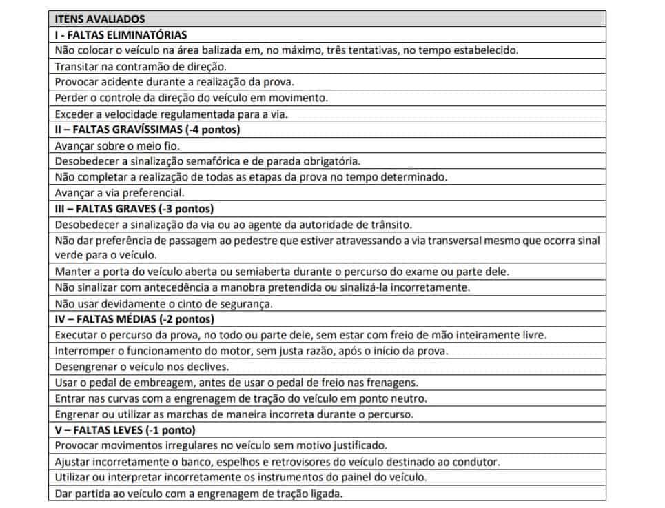 pratica 2 1 - Concurso Prefeitura São Roque do Canaã ES: Inscrições Encerradas