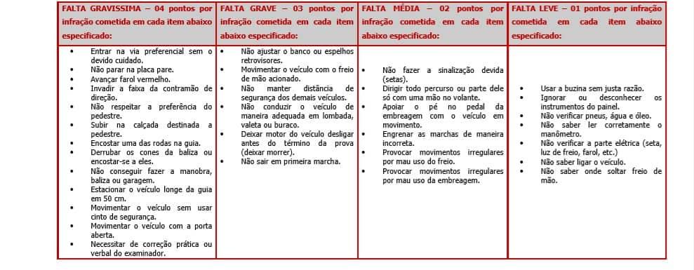 pratica 9 - Concurso Prefeitura de Ribeirão Grande SP: Provas previstas para o dia 13/12