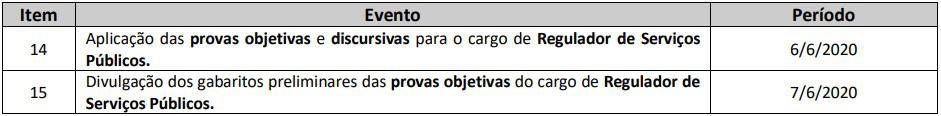 prova alterada concurso adasa df - Concurso ADASA DF: Edital Retificado! Data da prova é alterada!
