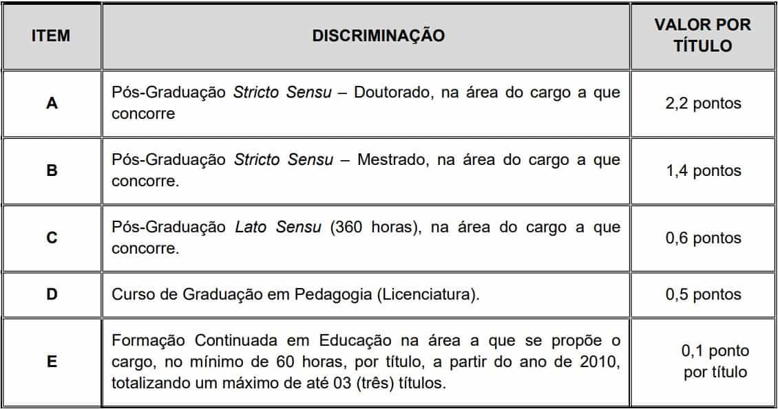 prova de titulos Concurso Prefeitura de Itaboraí RJ nivel medio - Concurso Prefeitura de Itaboraí RJ: Inscrições Abertas para 653 vagas de Professor