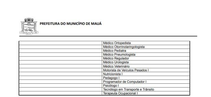 provaas - Concurso Prefeitura Municipal de Mauá SP: Suspenso temporariamente! Edital com 147 vagas