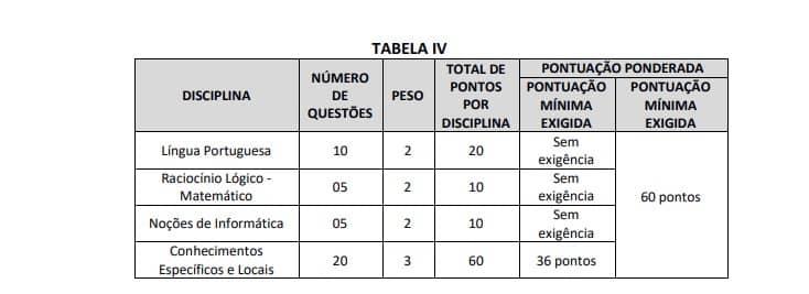 provas 1 1 - Concurso Prefeitura Municipal de São Pedro Dos Crentes (MA): Provas adiadas