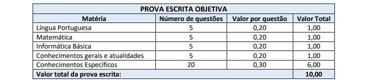 provas 1 3 - Concurso Prefeitura de Morro da Fumaça SC: Inscrições abertas!
