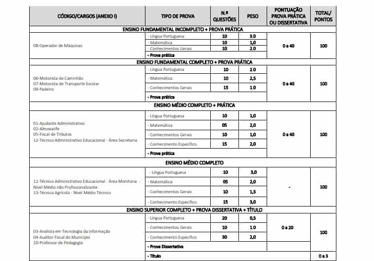 provas 1 5 - Concurso Prefeitura Lucas do Rio Verde MT: Provas remarcadas para o dia 06/12