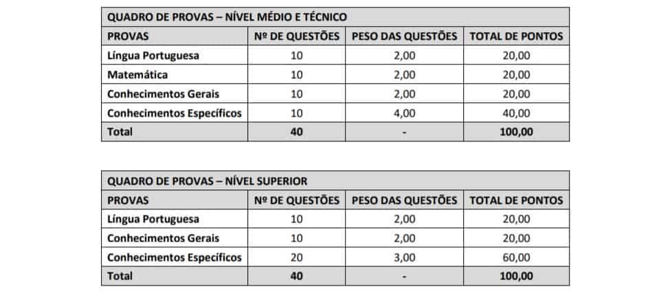 provas 1 6 - Concurso Prefeitura São Roque do Canaã ES: Inscrições Encerradas