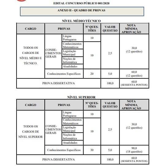 provas 1 - Concurso Prefeitura de Paulo Afonso BA: Provas em Outubro!