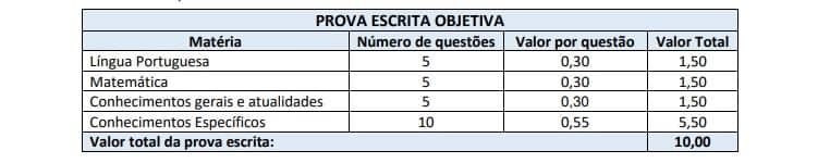 provas 2 1 - Concurso Prefeitura de Morro da Fumaça SC: Inscrições abertas!
