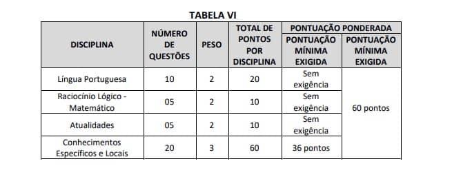 provas 3  - Concurso Prefeitura Municipal de São Pedro Dos Crentes (MA): Provas adiadas