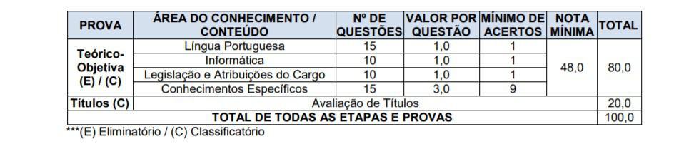 provas 4 - Concurso Prefeitura de Santiago RS: Provas dia 12/12/2020 (sábado)