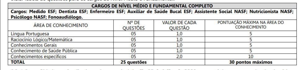 provas 6 - Concurso Prefeitura de Paula Candido MG: Inscrições Encerradas
